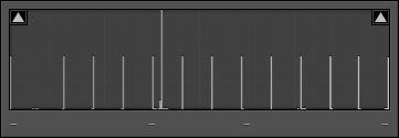 histogram-0