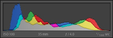 histogram-brick-wall-0
